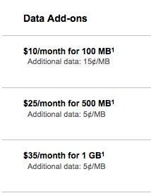 fido-data-pay-per-use